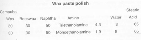 The Complete Technology Book on Wax and Polishes (Reprint)